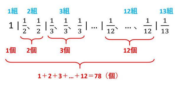 【群数列】等差数列や分数をグループ分け!中学受験算数の難問に挑戦