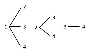 【場合の数】順列と組合せ、和の法則と積の法則を正しく使い分けよう