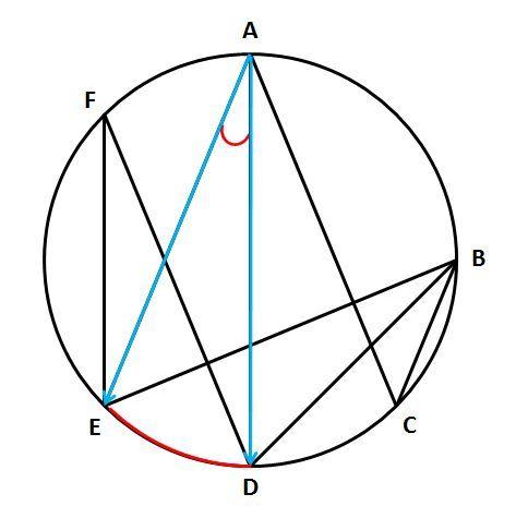 【円周角の定理】円に内接する図形の角度を求める問題を攻略しよう!