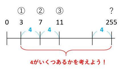 【等差数列】公式を導いてみよう!n番目の数も和も簡単に求められる