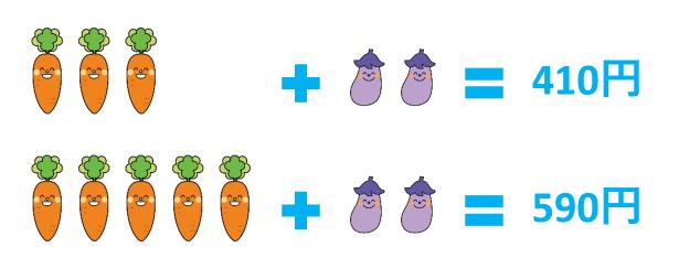 【消去算】連立方程式は小学生でも解ける!加減法と代入法は簡単だよ