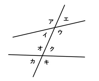 【平行線と角度】対頂角・同位角・錯角の大きさに注目して問題を解く